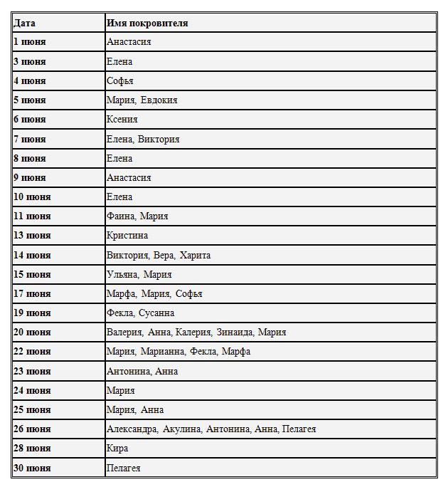 Женские имена в июне